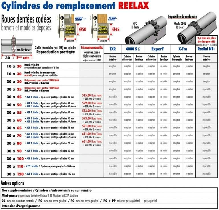 cylindres de remplacement REELAX
